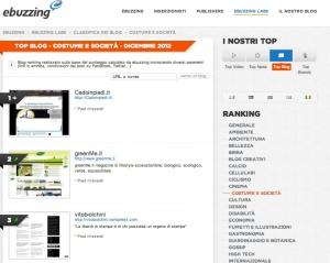 Informazione di servizio: il blog di Vito scala le classifiche nazionali! Ventitreesimo assoluto, terzo di categoria! Ora basta, ora mi monto la testa!